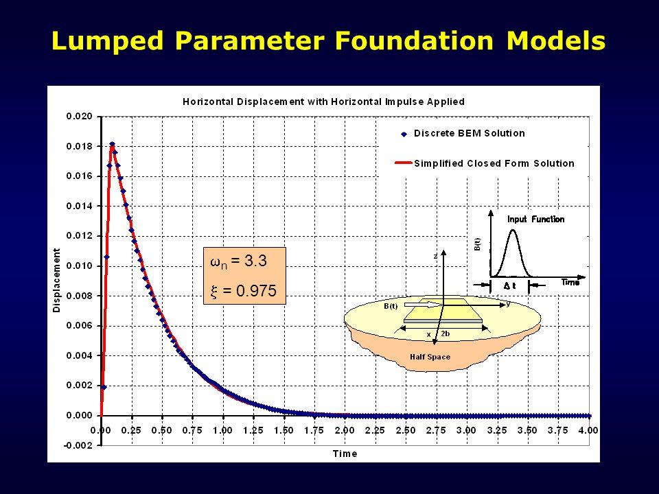 Lumped Parameter Foundation Models  n = 3.3  = 0.975
