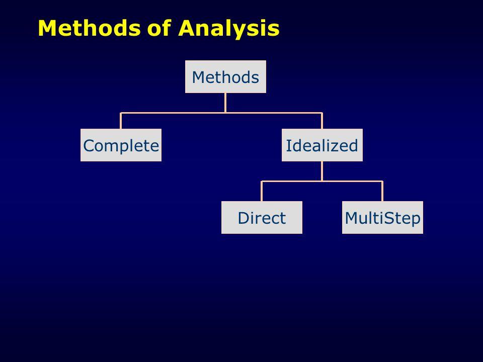 Methods of Analysis Methods IdealizedComplete DirectMultiStep