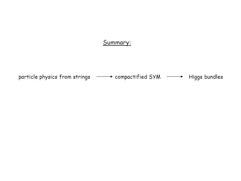 Summary: particle physics from stringscompactified SYM Higgs bundles