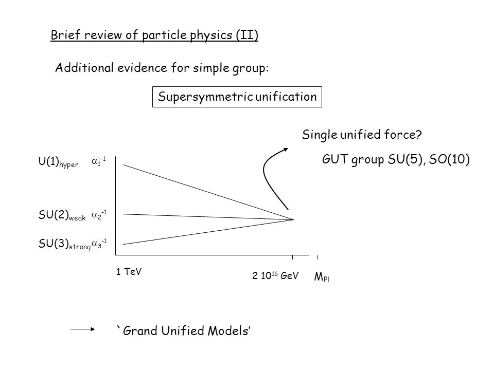 `Grand Unified Models' Additional evidence for simple group: Supersymmetric unification 1 TeV 2 10 16 GeV  3 -1  2 -1  1 -1 M Pl SU(3) strong SU(2) weak U(1) hyper Single unified force.