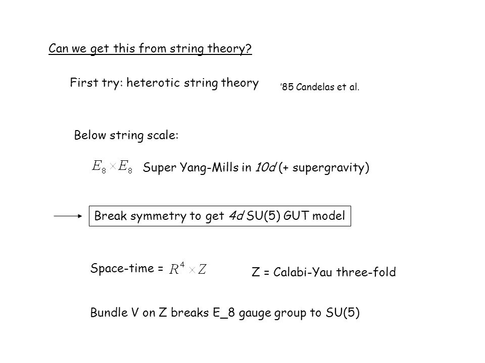 Can we get this from string theory. First try: heterotic string theory '85 Candelas et al.