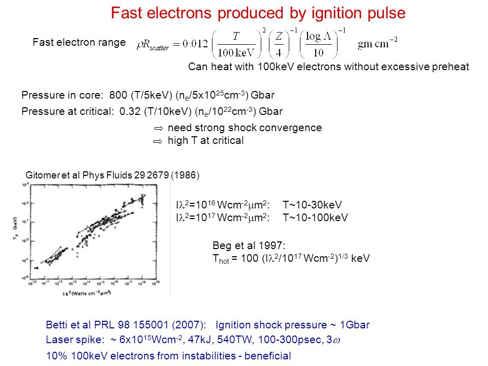 Gitomer et al Phys Fluids 29 2679 (1986) I 2 =10 16 Wcm -2  m 2 : T~10-30keV I 2 =10 17 Wcm -2  m 2 : T~10-100keV Fast electrons produced by ignitio