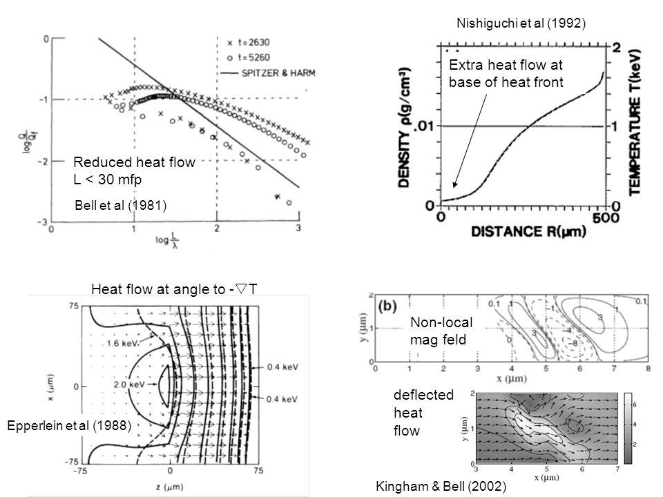 deflected heat flow Non-local mag feld Epperlein et al (1988) Heat flow at angle to -  T Extra heat flow at base of heat front Nishiguchi et al (1992