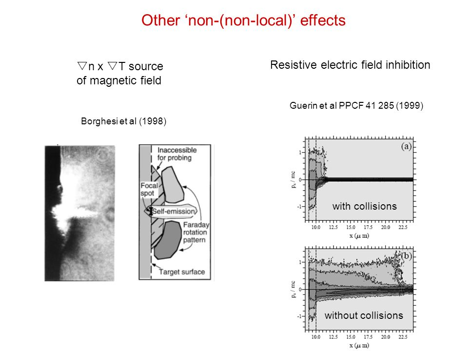 Other 'non-(non-local)' effects Borghesi et al (1998)  n x  T source of magnetic field Guerin et al PPCF 41 285 (1999) Resistive electric field inhi