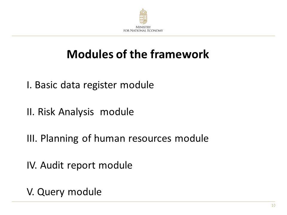 10 Modules of the framework I. Basic data register module II.