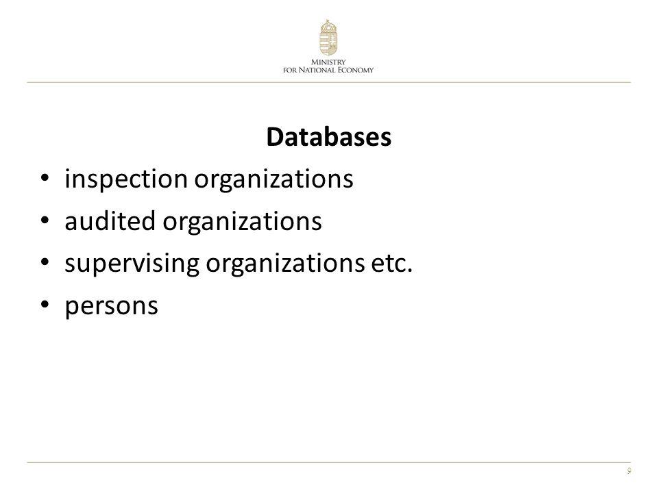 10 Modules of the framework I.Basic data register module II.