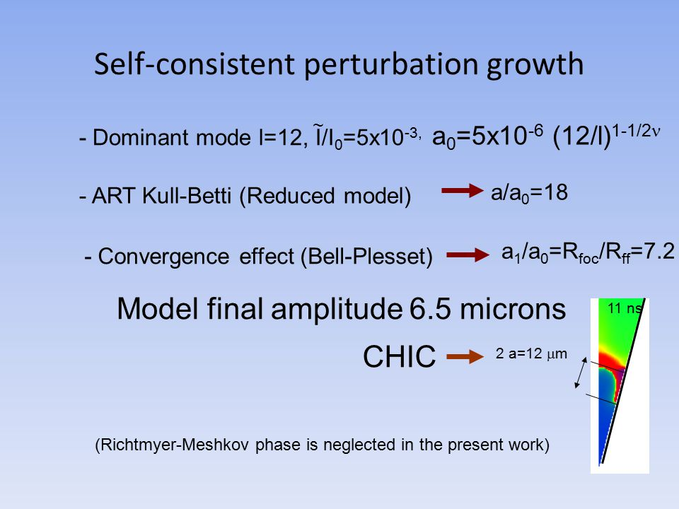 Self-consistent perturbation growth - Dominant mode l=12, I/I 0 =5x10 -3, ~ a 0 =5x10 -6 (12/l) 1-1/2 - ART Kull-Betti (Reduced model) a/a 0 =18 - Convergence effect (Bell-Plesset) a 1 /a 0 =R foc /R ff =7.2 Model final amplitude 6.5 microns 11 ns (Richtmyer-Meshkov phase is neglected in the present work) 2 a=12  m CHIC