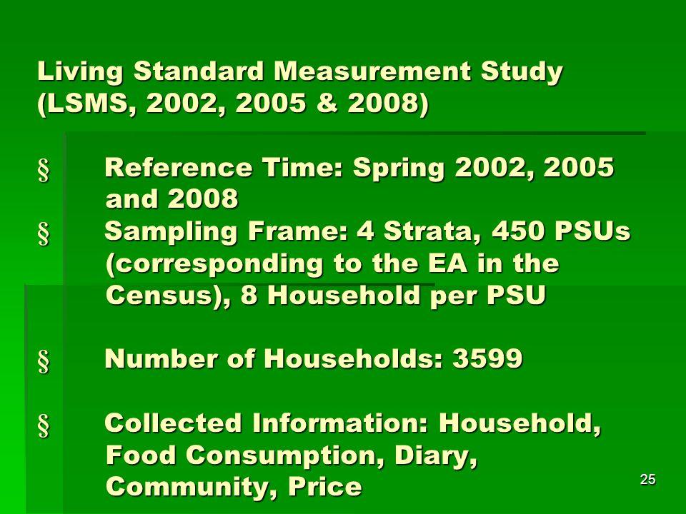 25 Living Standard Measurement Study (LSMS, 2002, 2005 & 2008)  Reference Time: Spring 2002, 2005 and 2008  Sampling Frame: 4 Strata, 450 PSUs (corr