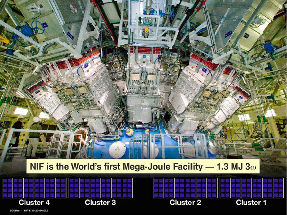 Laser Energy ~ 1 MJ ~600J, Q ~6x10 -4
