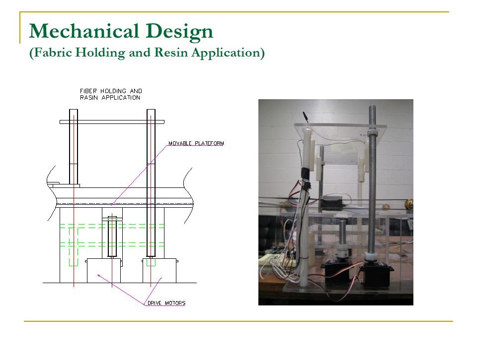 Mechanical Design (Fabric Holding and Resin Application)