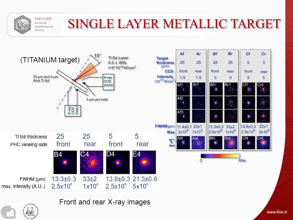 SINGLE LAYER METALLIC TARGET Front and rear X-ray images (TITANIUM target)