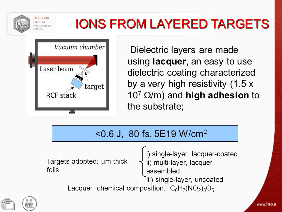 IONS FROM LAYERED TARGETS Targets adopted: μm thick foils i) single-layer, lacquer-coated ii) multi-layer, lacquer assembled iii) single-layer, uncoat
