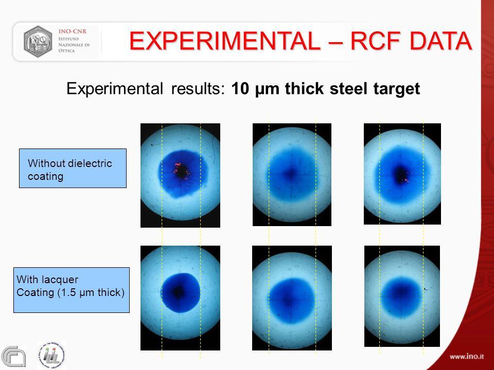 Without dielectric coating EXPERIMENTAL – RCF DATA Experimental results: 10 µm thick steel target With lacquer Coating (1.5 µm thick)