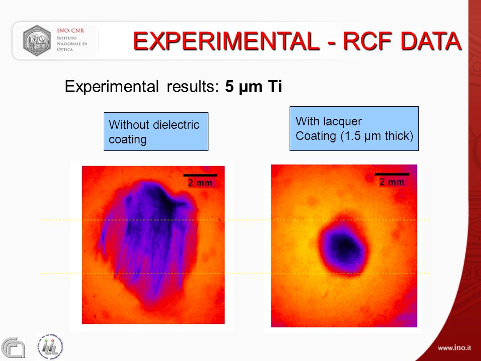 With lacquer Coating (1.5 µm thick) Without dielectric coating EXPERIMENTAL - RCF DATA Experimental results: 5 µm Ti