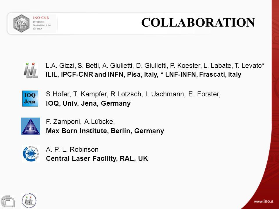 COLLABORATION S.Höfer, T. Kämpfer, R.Lötzsch, I. Uschmann, E.