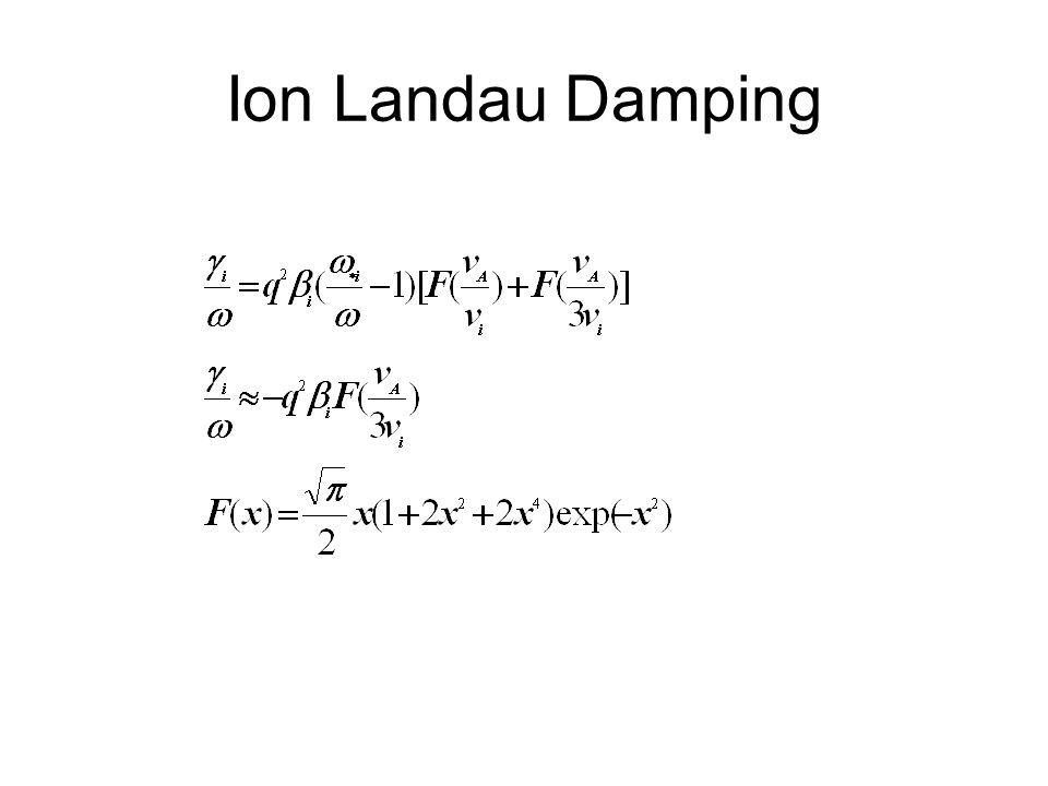 Ion Landau Damping