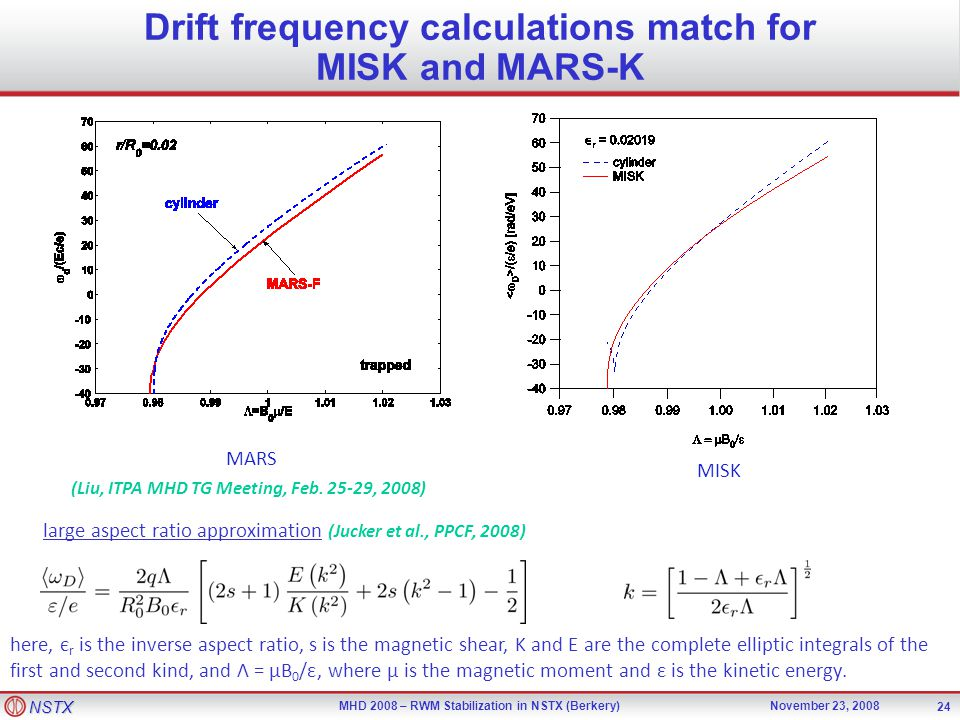 NSTX MHD 2008 – RWM Stabilization in NSTX (Berkery)November 23, 2008 24 Drift frequency calculations match for MISK and MARS-K (Liu, ITPA MHD TG Meeti
