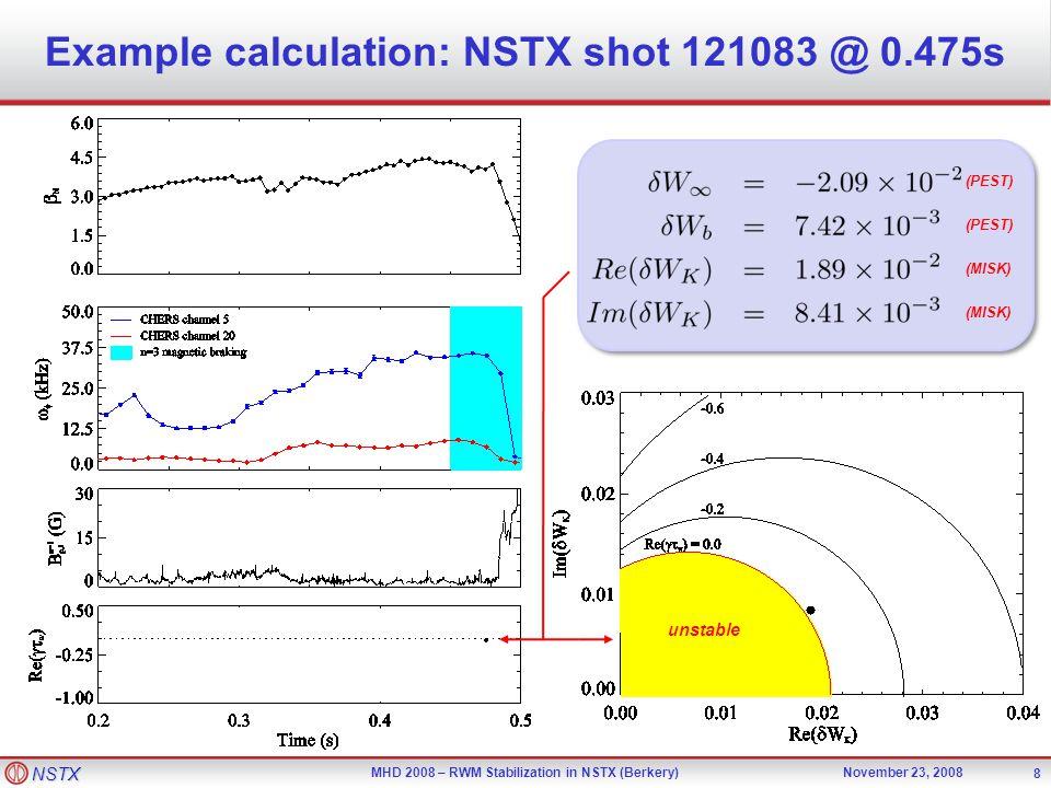 NSTX MHD 2008 – RWM Stabilization in NSTX (Berkery)November 23, 2008 8 Example calculation: NSTX shot 121083 @ 0.475s unstable (PEST) (MISK)