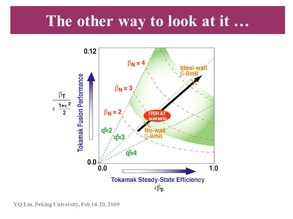 YQ Liu, Peking University, Feb 16-20, 2009 The other way to look at it …