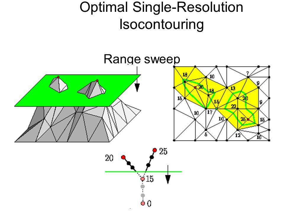 Copyright: Chandrajit Bajaj, CCV, University of Texas at Austin Range sweep Optimal Single-Resolution Isocontouring