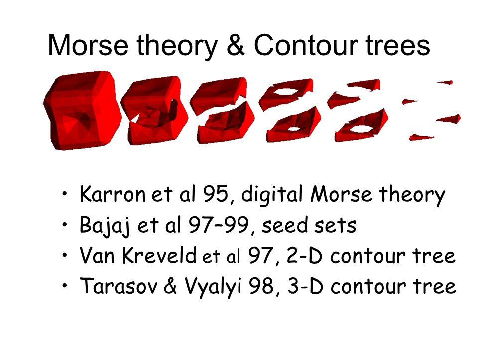 Morse theory & Contour trees Karron et al 95, digital Morse theory Bajaj et al 97–99, seed sets Van Kreveld et al 97, 2-D contour tree Tarasov & Vyaly