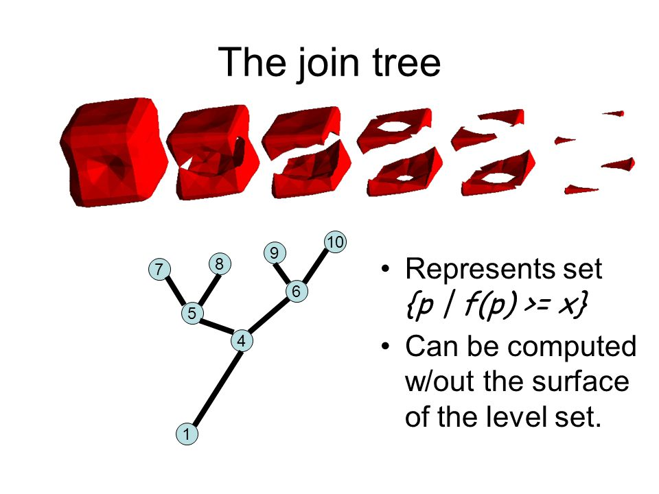 The join tree Represents set {p | f(p) >= x} Can be computed w/out the surface of the level set.