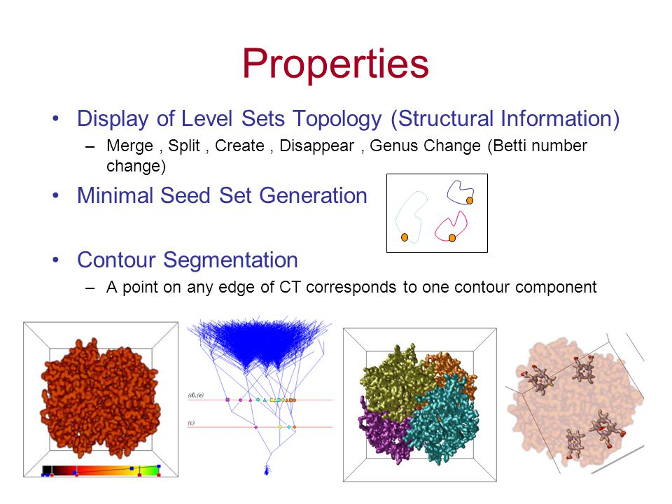 Properties Display of Level Sets Topology (Structural Information) –Merge, Split, Create, Disappear, Genus Change (Betti number change) Minimal Seed Set Generation Contour Segmentation –A point on any edge of CT corresponds to one contour component