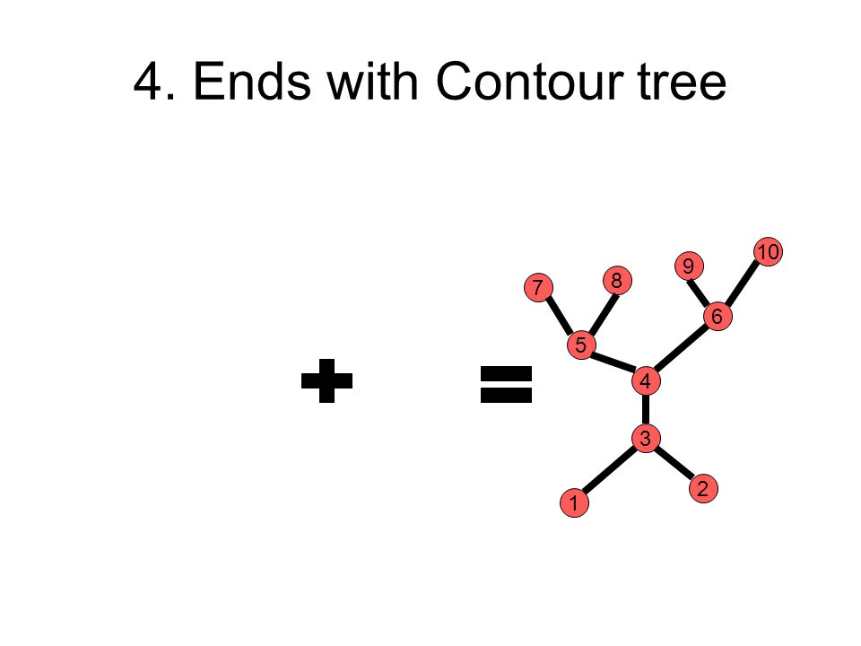 4. Ends with Contour tree 7 8 9 10 5 6 4 3 1 2