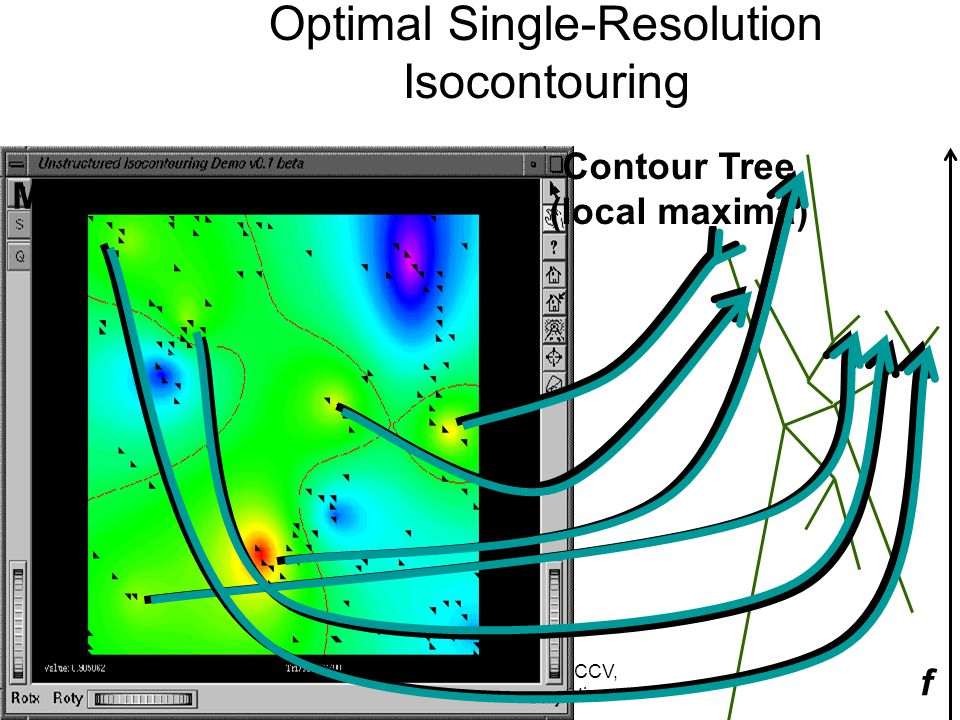 1.Add nodes from other tree Nodes have correct up degree in join & down degree in the split tree.