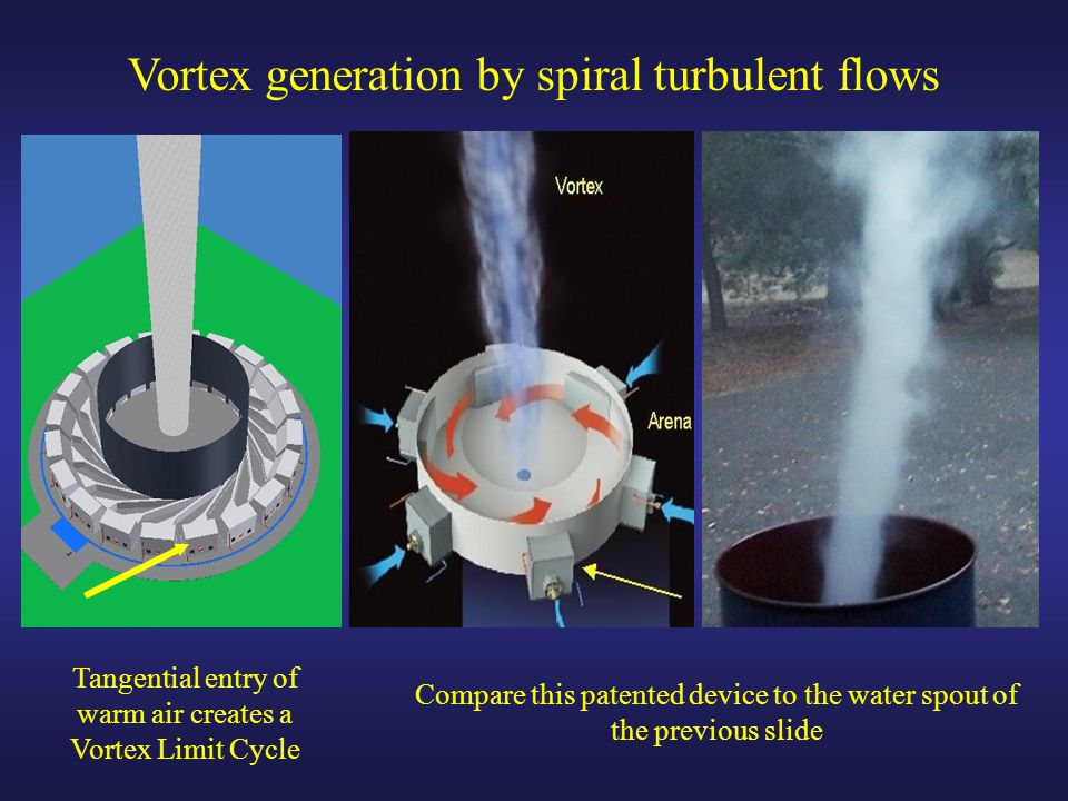 Compare this patented device to the water spout of the previous slide Vortex generation by spiral turbulent flows Tangential entry of warm air creates a Vortex Limit Cycle