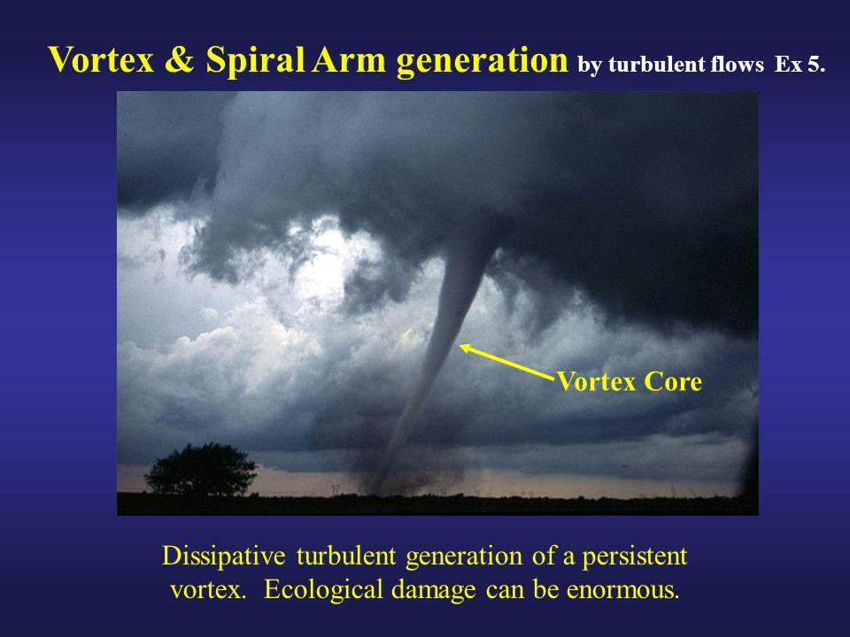 Dissipative turbulent generation of a persistent vortex.