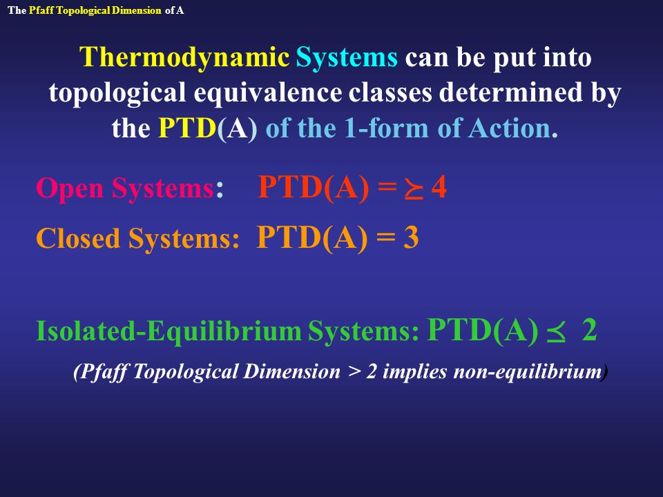 Thermodynamic Systems can be put into topological equivalence classes determined by the PTD(A) of the 1-form of Action.