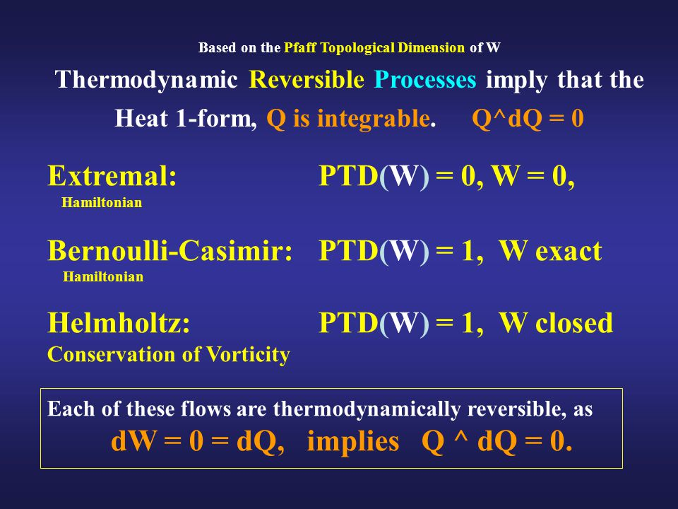 Based on the Pfaff Topological Dimension of W Thermodynamic Reversible Processes imply that the Heat 1-form, Q is integrable.
