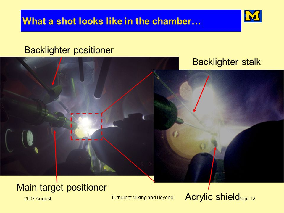 Page 122007 August Turbulent Mixing and Beyond Main target positioner Backlighter stalk Backlighter positioner Acrylic shield What a shot looks like i