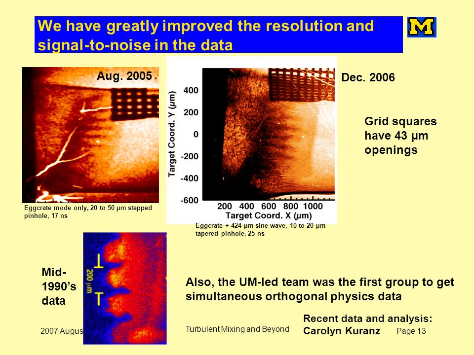 Page 132007 August Turbulent Mixing and Beyond We have greatly improved the resolution and signal-to-noise in the data Also, the UM-led team was the f