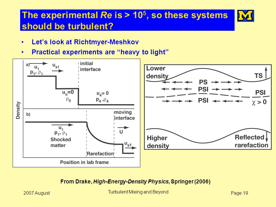 Page 192007 August Turbulent Mixing and Beyond The experimental Re is > 10 5, so these systems should be turbulent? Let's look at Richtmyer-Meshkov Pr