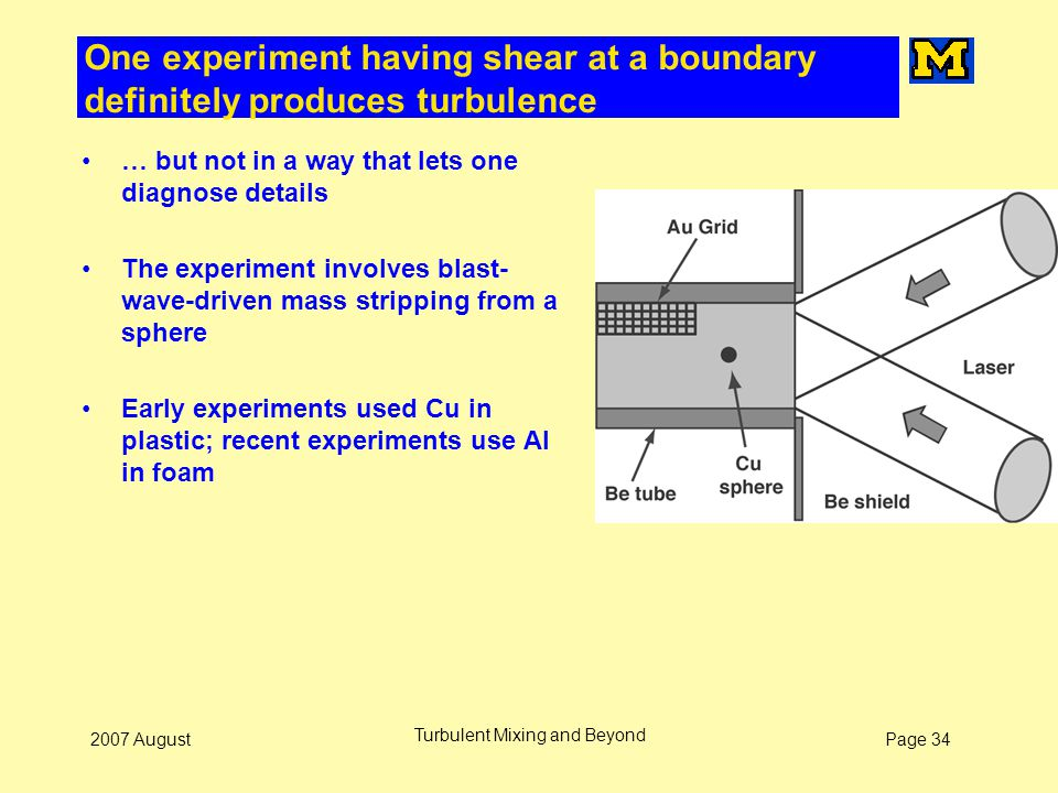 Page 342007 August Turbulent Mixing and Beyond One experiment having shear at a boundary definitely produces turbulence … but not in a way that lets o