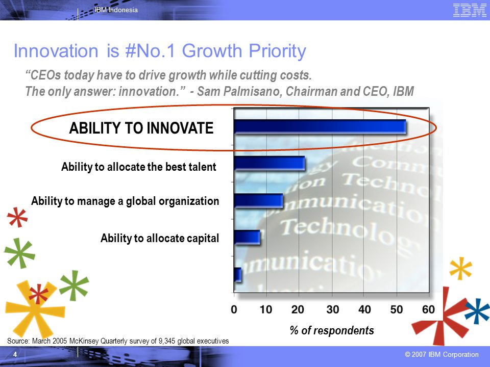 © 2007 IBM Corporation IBM Indonesia 4 Source: March 2005 McKinsey Quarterly survey of 9,345 global executives Ability to allocate capital Ability to