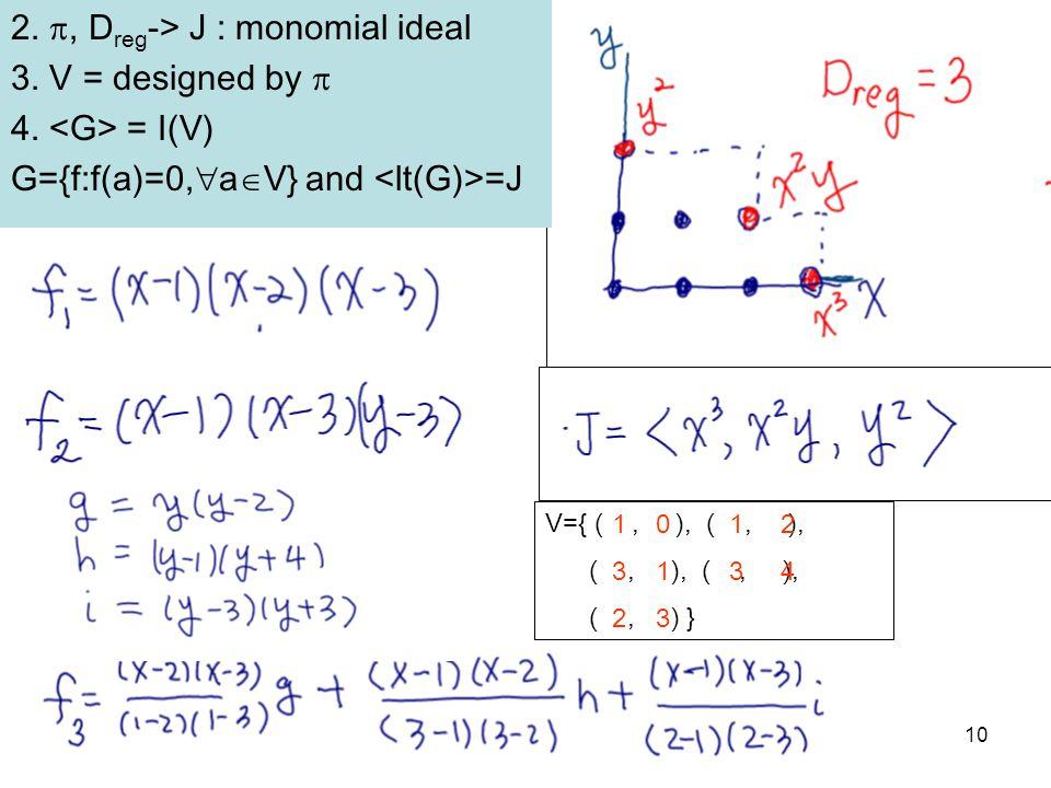 2006-12-212006 SNU-KMS Winter Workshop on Cryptography 10 V={ (, ), (, ), (, ), (, ), (, ) } 1 0 1 2 3 1 3 4 2 3 2.