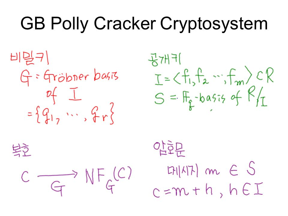 2006-12-212006 SNU-KMS Winter Workshop on Cryptography 5 GB Polly Cracker Cryptosystem