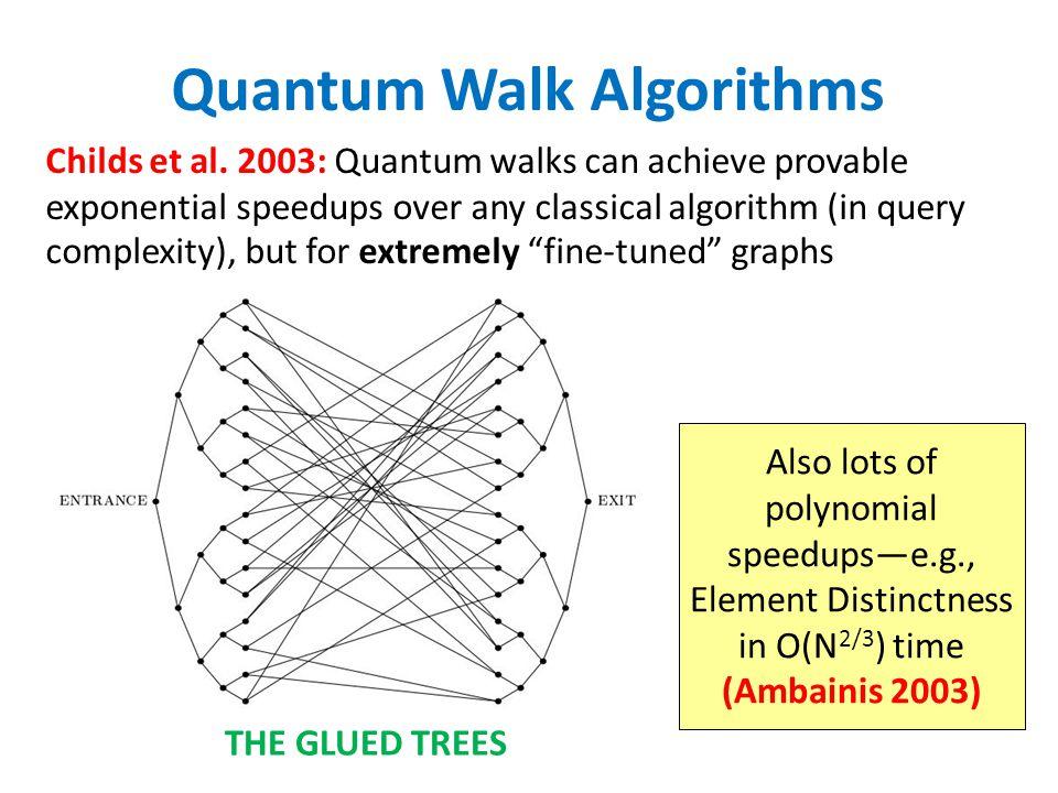 Quantum Walk Algorithms Childs et al.