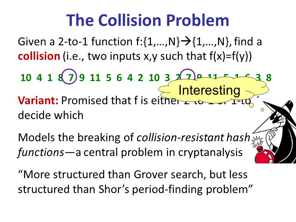 The Collision Problem Given a 2-to-1 function f:{1,…,N}  {1,…,N}, find a collision (i.e., two inputs x,y such that f(x)=f(y)) Variant: Promised that f is either 2-to-1 or 1-to-1, decide which Models the breaking of collision-resistant hash functions—a central problem in cryptanalysis More structured than Grover search, but less structured than Shor's period-finding problem 10 4 1 8 7 9 11 5 6 4 2 10 3 2 7 9 11 5 1 6 3 8 Interesting