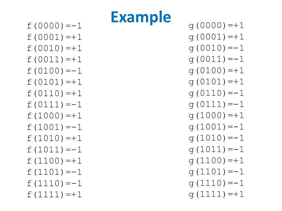 Example f(0000)=-1 f(0001)=+1 f(0010)=+1 f(0011)=+1 f(0100)=-1 f(0101)=+1 f(0110)=+1 f(0111)=-1 f(1000)=+1 f(1001)=-1 f(1010)=+1 f(1011)=-1 f(1100)=+1 f(1101)=-1 f(1110)=-1 f(1111)=+1 g(0000)=+1 g(0001)=+1 g(0010)=-1 g(0011)=-1 g(0100)=+1 g(0101)=+1 g(0110)=-1 g(0111)=-1 g(1000)=+1 g(1001)=-1 g(1010)=-1 g(1011)=-1 g(1100)=+1 g(1101)=-1 g(1110)=-1 g(1111)=+1