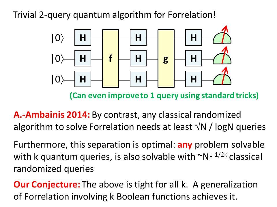 H H H H H H f |0  g H H H Trivial 2-query quantum algorithm for Forrelation.