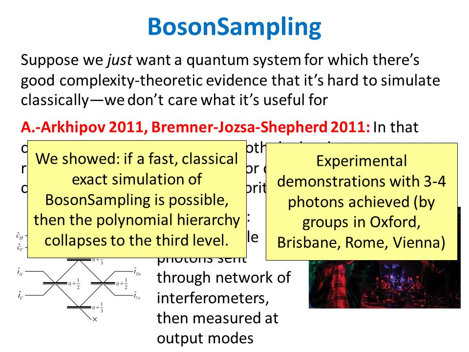 Suppose we just want a quantum system for which there's good complexity-theoretic evidence that it's hard to simulate classically—we don't care what it's useful for BosonSampling We showed that a fast, exact classical simulation would collapse the polynomial hierarchy to the third level Our proposal: Identical single photons sent through network of interferometers, then measured at output modes A.-Arkhipov 2011, Bremner-Jozsa-Shepherd 2011: In that case, we can plausibly improve both the hardware requirements and the evidence for classical hardness, compared to Shor's factoring algorithm We showed: if a fast, classical exact simulation of BosonSampling is possible, then the polynomial hierarchy collapses to the third level.