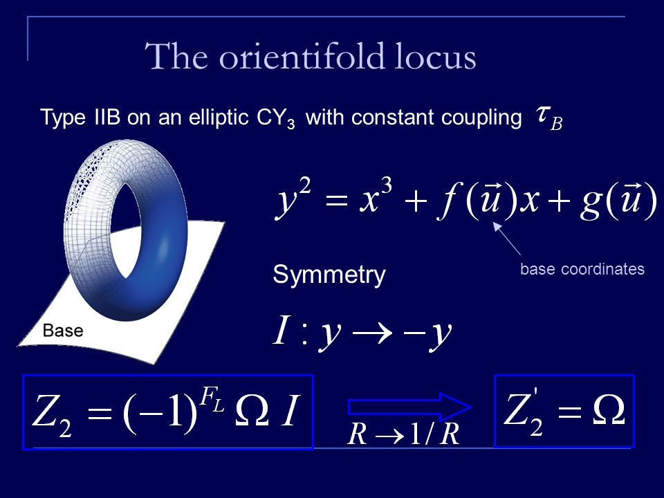 The orientifold locus Type IIB on an elliptic CY 3 with constant coupling Symmetry base coordinates