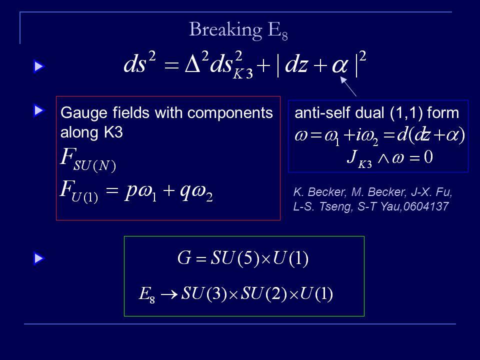 Breaking E 8 anti-self dual (1,1) form Gauge fields with components along K3 K.