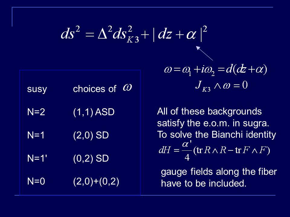 susy N=2 N=1 N=1 N=0 choices of (1,1) ASD (2,0) SD (0,2) SD (2,0)+(0,2) All of these backgrounds satisfy the e.o.m.