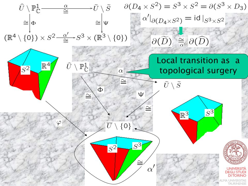 Local transition as a topological surgery