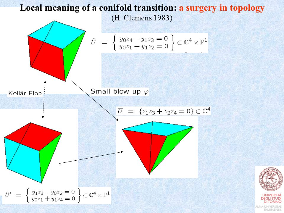Local meaning of a conifold transition: a surgery in topology (H. Clemens 1983)